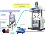Выпуск инновационного пищевого обррудования для настоящего бездрожжевого хлеба на газиорваной воде
