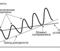 МФК с высокой шкалой развития. Цель:МФО. Далее-Банк