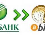 Как обменять рубли Сбербанка на биткоин: обзор способов и их особенности