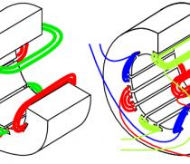 Инновационная обмотка электродвигателей.