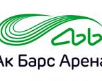 Банк «Ак Барс»: история, ценности, мнения его реальных клиентов