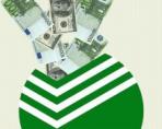 Сбербанк Онлайн пополнить вклад