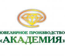 Открытие сети розничных ювелирных магазинов
