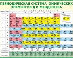 Химическое производство